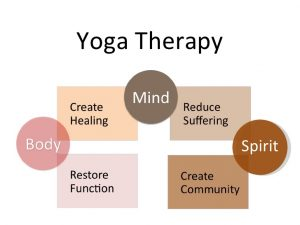 yoga therapy benefits